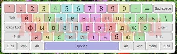 Клавиатура VerseQ