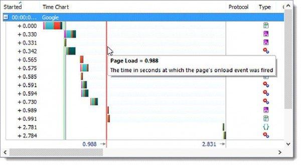 передача данных по http
