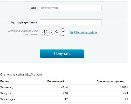 как определить посещаемость сайта в сервисе 2ip