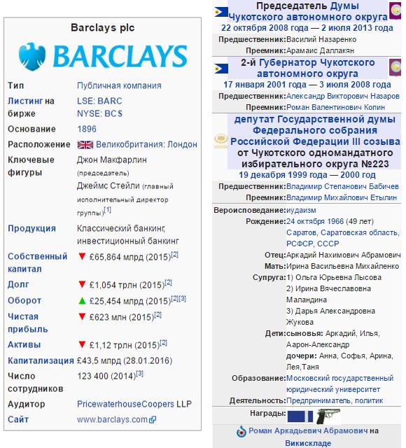 теги знаний в Википедии