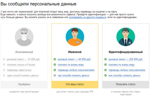 лимиты яндекс денег при подтверждении персональных данных и без
